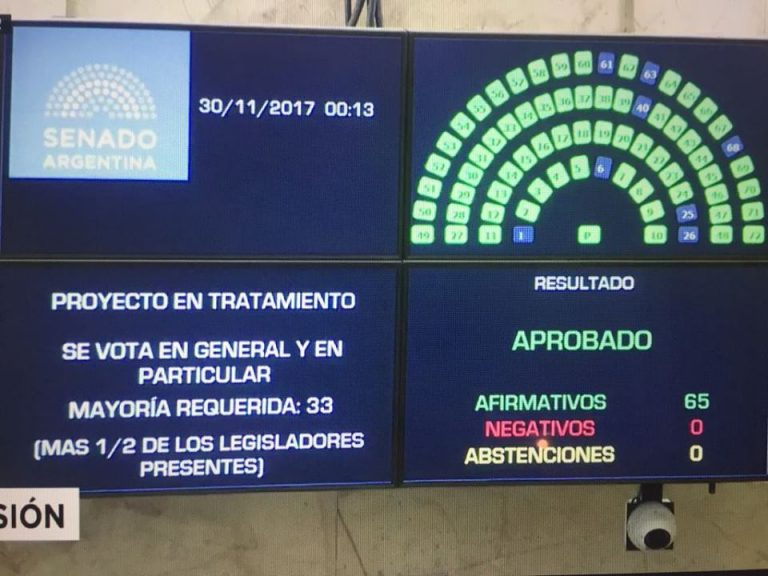 Argentina passes Distributed Generation of Renewable Energies act